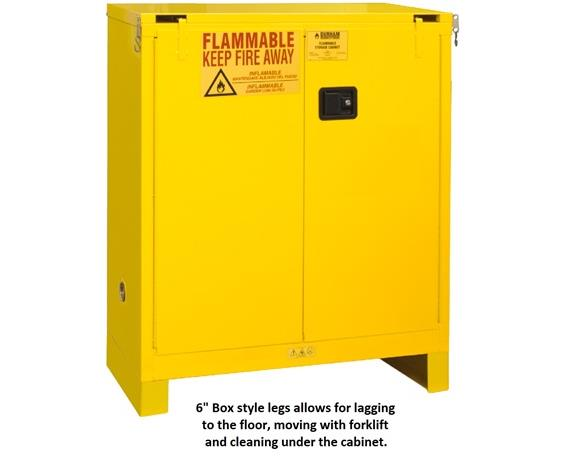 FLAMMABLE STORAGE CABINETS WITH LEGS